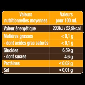 Valeurs nutritionnelles Cidre Kerné
