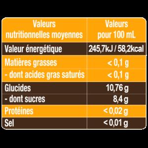 Valeurs nutritionnelles Cidre Kerné Doux