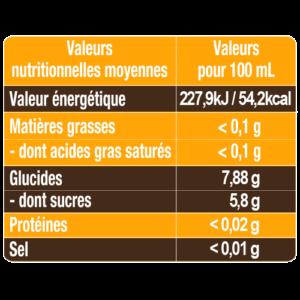 Valeurs nutritionnelles Cidre Kerné Fruité
