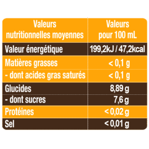 Valeurs nutritionnelles Délice de Cidre