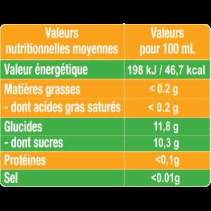 Valeurs nutritionnelles Jus de Pomme pétillant