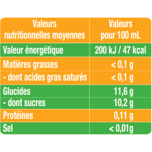 Valeurs nutritionnelles Jus de Pomme