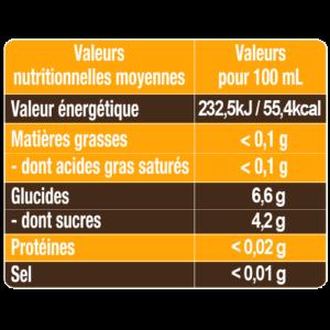 Valeurs nutritionnelles Cidre Keltys